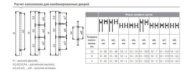 Схема сборки дверей купе Аристо 2