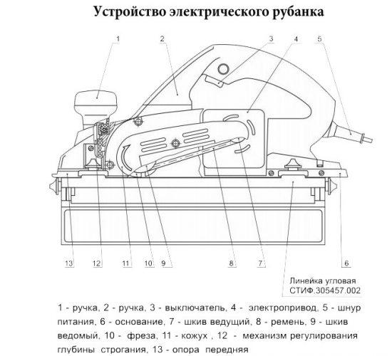 Устройства электрического рубанка